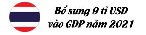 Thái Lan đang chuyển đổi số như thế nào? ảnh 6