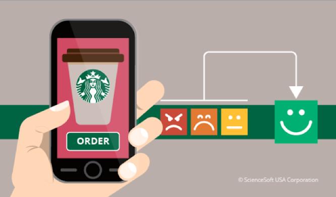 Bài học chuyển đổi số thành công từ Starbucks ảnh 1