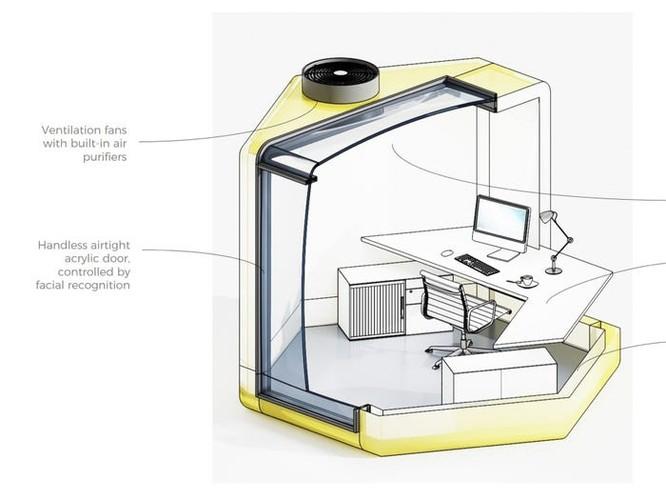 Khám phá văn phòng hình tổ ong – giải pháp chống dịch Covid-19 ảnh 6