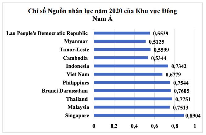 Nhìn về 8 thách thức Chính phủ số mà Việt Nam cần giải quyết ảnh 2