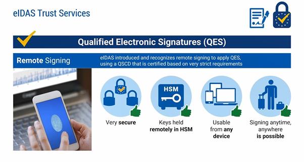 SAVIS trở thành Nhà cung cấp dịch vụ tin cậy QTSP về dịch vụ ký số ảnh 1