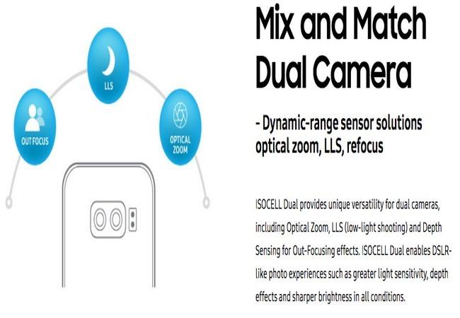 Samsung Galaxy S9: lên kệ 16/3, giá 789 USD, nhiều tính năng camera đỉnh ảnh 4