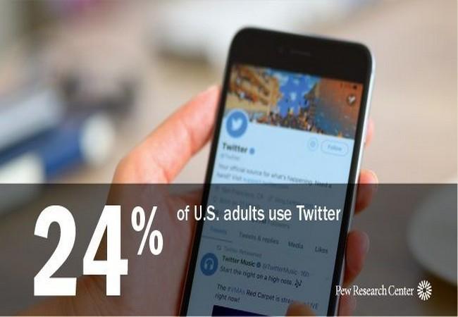 Hiện có hơn 1/3 số người trưởng thành Mỹ sử dụng Instagram ảnh 1
