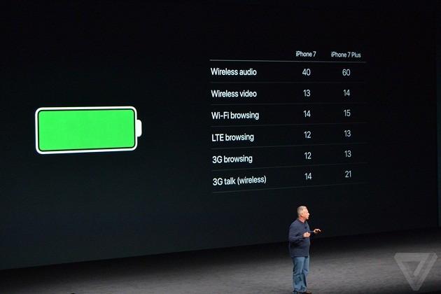 5 điểm mới nổi bật trên iPhone 7 ảnh 5