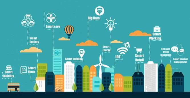 """thuật ngữ """"thành phố thông minh"""" đã trở nên phổ biến khi nhiều thành phố lớn trên thế giới tìm cách áp dụng công nghệ để nâng cao chất lượng sống của cư dân"""
