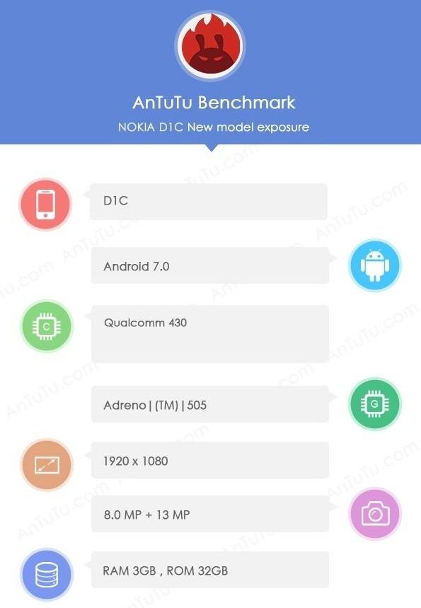 Xuất hiện Nokia D1C trên Antutu, camera 13MP và 8MP ảnh 1