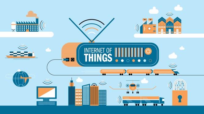 Internet of Things sẽ chuyển mình như thế nào vào năm 2020? ảnh 1