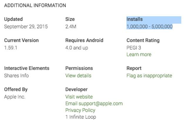 """10 triệu người đã """"rời bỏ"""" Android để dùng iOS ảnh 1"""
