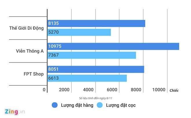 Phận hẩm hiu của nhiều smartphone bom tấn tại Việt Nam ảnh 1