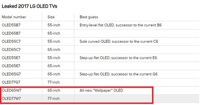 LG có thể phát hành TV OLED dán tường trong năm 2017? ảnh 1