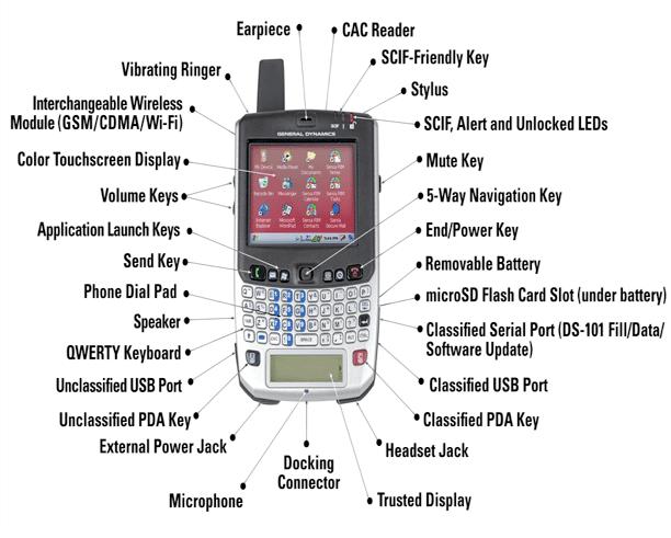 Điện thoại Sectera Edge- (Ảnh: PC World).