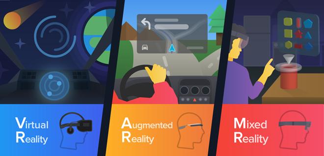 4. Thực tế ảo (VR) và Tương tác thực tế (VR): Cả VR và AR đều là những công nghệ được săn lùng hàng đầu hiện nay không chỉ bởi các nhà phát hành game, game thủ mà còn bởi các doanh nghiệp và người tiêu dùng. Các chuyên gia nhận định, những công nghệ này sẽ sớm được đồng bộ trên các thiết bị cá nhân khác như điện thoại, máy tính bảng, nhằm mang đến trải nghiệm sinh động và phong phú cho người dùng. Ảnh: Intrepid.