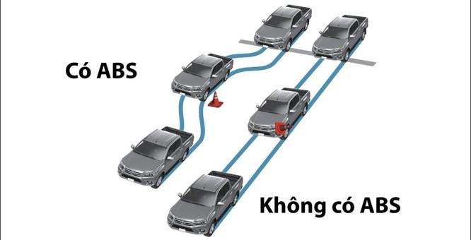 Các trang bị an toàn không thể thiếu trên ôtô ảnh 2