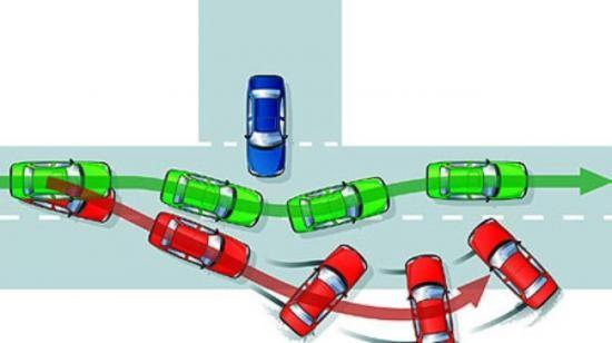 Các trang bị an toàn không thể thiếu trên ôtô ảnh 5