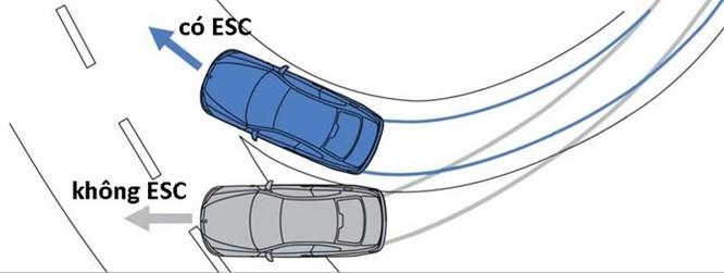 Giải mã các hệ thống an toàn trên ô tô ảnh 4