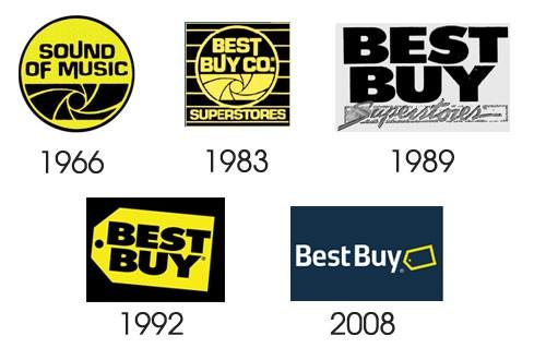 Nhìn lại logo của các hãng công nghệ qua các thời kỳ ảnh 5