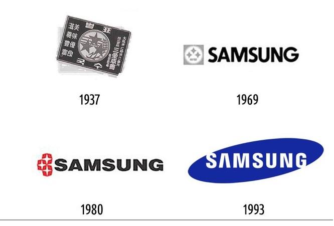Nhìn lại logo của các hãng công nghệ qua các thời kỳ ảnh 12