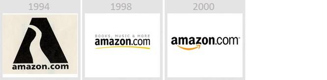 Nhìn lại logo của các hãng công nghệ qua các thời kỳ ảnh 4