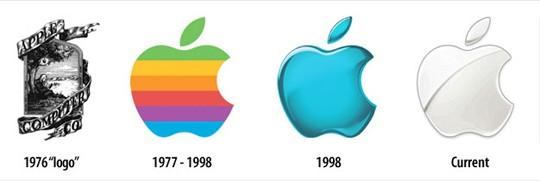 Nhìn lại logo của các hãng công nghệ qua các thời kỳ ảnh 2
