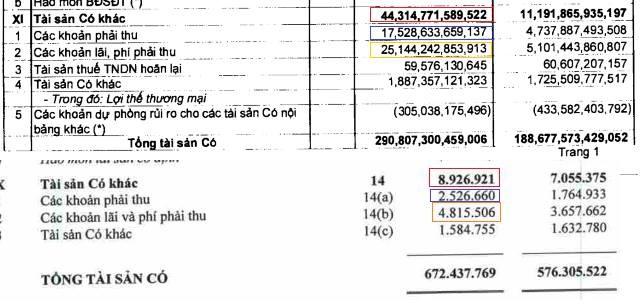 """Sacombank đang """"ẩn"""" khối nợ xấu cực khủng? ảnh 1"""