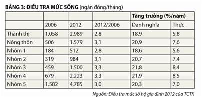10 năm WTO: thua trên sân nhà ảnh 4
