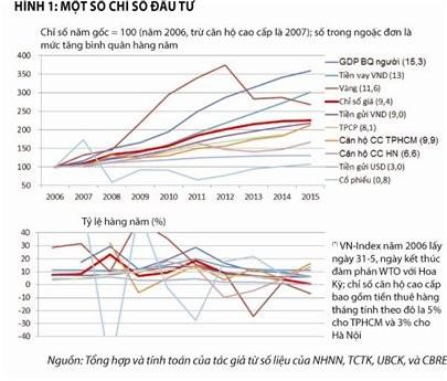 10 năm WTO: thua trên sân nhà ảnh 1