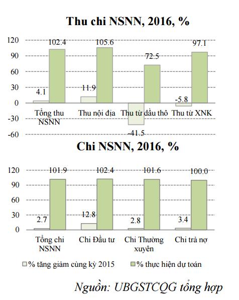 NFSC lưu ý 3 yếu tố không thuận lợi trong điều hành tỷ giá ảnh 3
