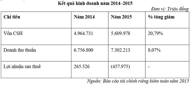 DTK - Công ty 6.800 tỷ đồng của TKV chính thức lên UPCoM từ 15/12 ảnh 1