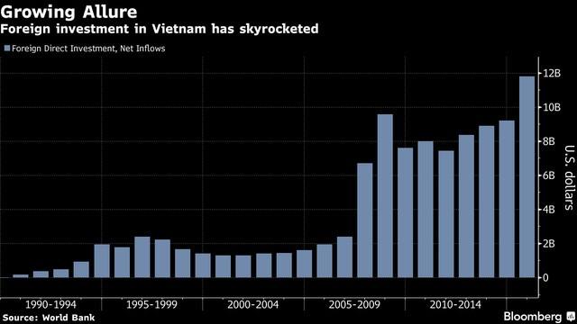Thủ tướng Nguyễn Xuân Phúc: Sẽ nới 'room' ngân hàng sớm nhất trong năm nay ảnh 1