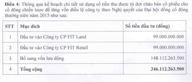 """FIT sẽ tiêu 359 tỷ đồng của các nhà đầu tư """"hào phóng"""" thế nào? ảnh 2"""