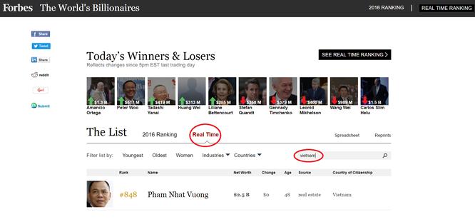 Forbes: Bà chủ Vietjet Air là nữ tỷ phú duy nhất ở Đông Nam Á ảnh 1