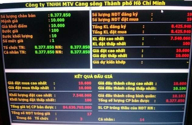 Thấy gì từ thương vụ Novaland mua thêm 34,3 triệu cổ phần Cảng Phú Định? ảnh 1