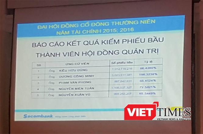 Ông Dương Công Minh đắc cử Chủ tịch HĐQT Sacombank ảnh 2