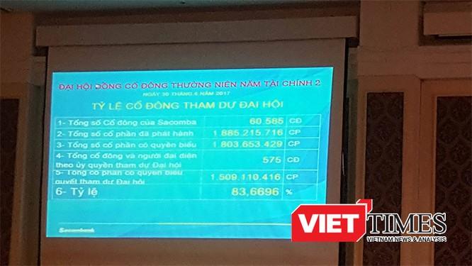 Ông Dương Công Minh đắc cử Chủ tịch HĐQT Sacombank ảnh 10