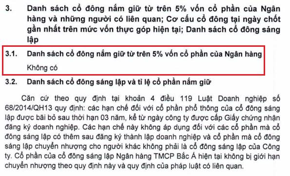 Bac A Bank chào sàn UPCoM: Những điều cần lưu ý ảnh 1