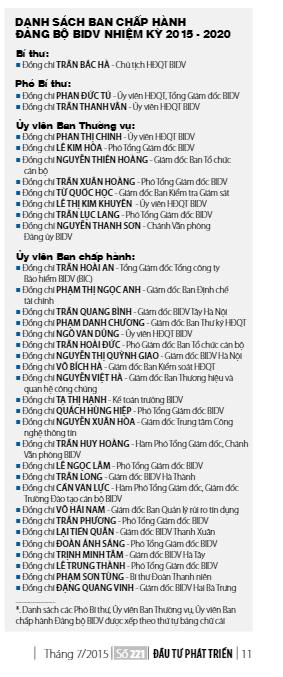 Trần Bắc Hà – Trần Lục Lang - Đoàn Ánh Sáng: Những người Bình Định ở BIDV... ảnh 2