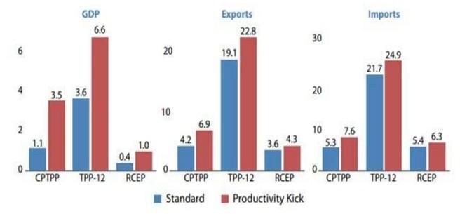 SSI Research: Xuất khẩu Việt Nam hưởng lợi ngắn hạn từ chiến tranh thương mại Mỹ - Trung ảnh 3