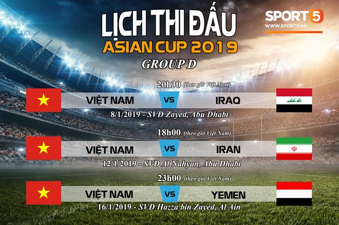 Tất tần tật thông tin về Asian Cup - giải đấu ĐT Việt Nam sắp tham dự chỉ sau ít ngày nữa - Ảnh 5.