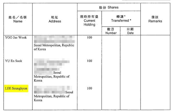 Phát lộ công ty vỏ bọc mà Seungri đã thành lập ở Hong Kong: BC Holdings Limited ảnh 4