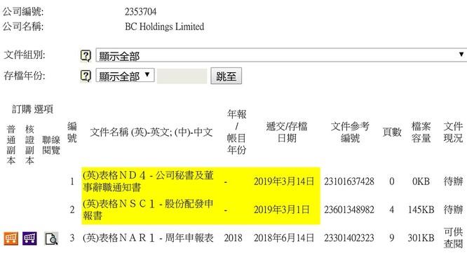 Phát lộ công ty vỏ bọc mà Seungri đã thành lập ở Hong Kong: BC Holdings Limited ảnh 5