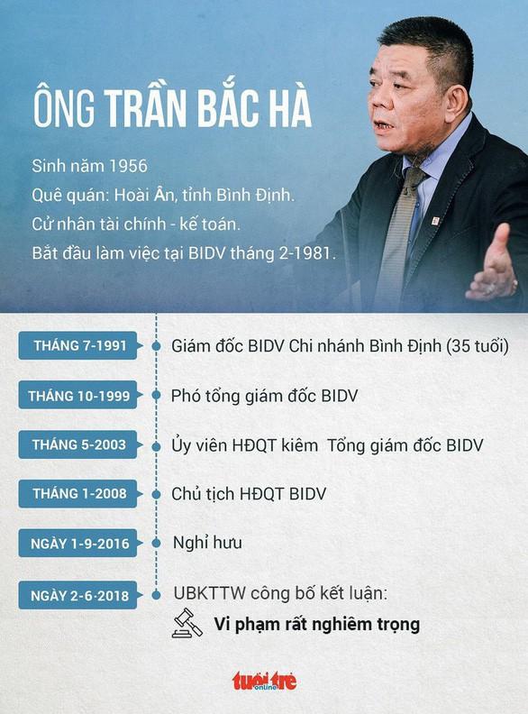 Cựu chủ tịch BIDV Trần Bắc Hà tử vong trong trại tạm giam - Ảnh 2.