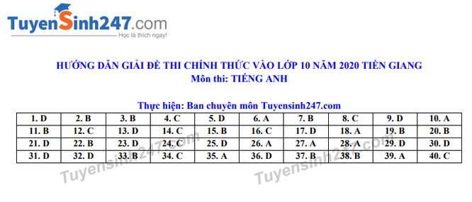 Tra cứu online đáp án đề thi tuyển sinh vào lớp 10 môn Tiếng Anh tỉnh Tiền Giang năm 2020 ảnh 1