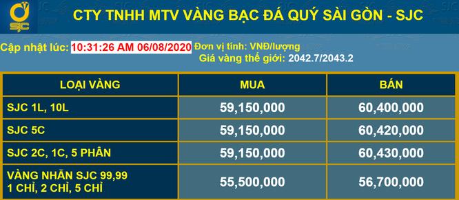 Giá vàng hôm nay 6/8: Chính thức cán mốc 60 triệu đồng/lượng