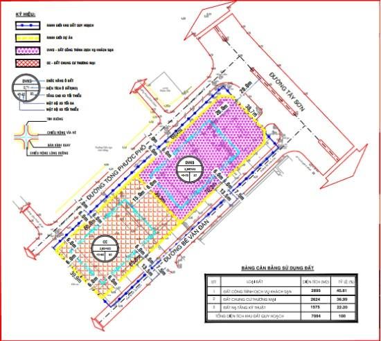 Bình Định tìm chủ cho dự án chung cư 2.000 tỷ đồng tại 72B đường Tây Sơn ảnh 1
