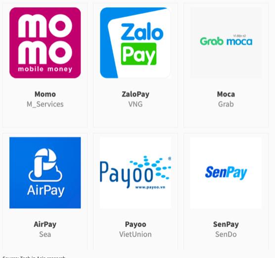Đằng sau những khuyến mại giảm giá 30%, hoàn tiền 10% của các ví điện tử như Momo, Moca, VNPay...: Cuộc chiến đốt tiền khô máu chưa biết khi nào và ai là người chiến thắng! - Ảnh 2.