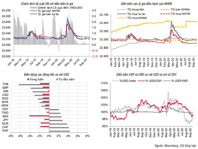 """Ngân hàng vẫn """"thừa tiền"""", lãi suất còn giảm nữa ảnh 2"""