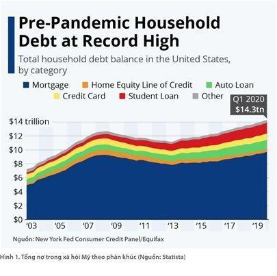 Điều gì sẽ xảy ra khi Mỹ vẫn tiếp tục 'xả đập' dòng tiền? ảnh 2