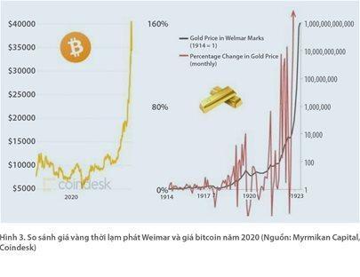 Điều gì sẽ xảy ra khi Mỹ vẫn tiếp tục 'xả đập' dòng tiền? ảnh 4