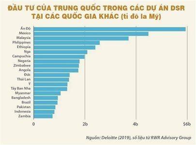 Việt Nam và con đường tơ lụa kỹ thuật số của Trung Quốc ảnh 2