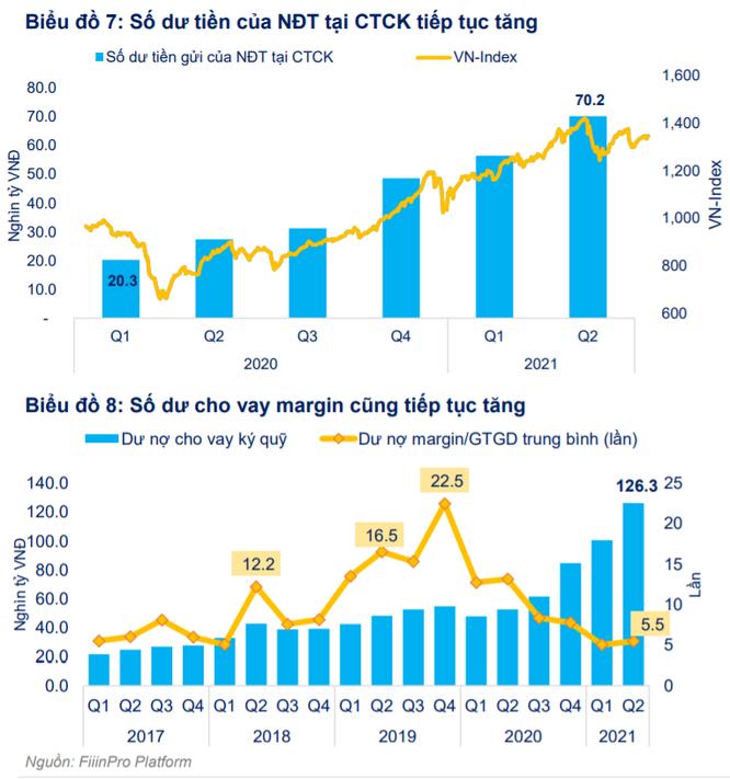 FiinGroup: Đầu tư cổ phiếu hấp dẫn hơn vàng và bất động sản, tiền sẽ ở lại TTCK tới hết quý 1/2022 ảnh 1